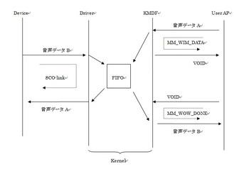 SCO_arch_001.jpg